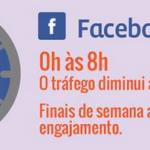 facebook-pior-horario-post