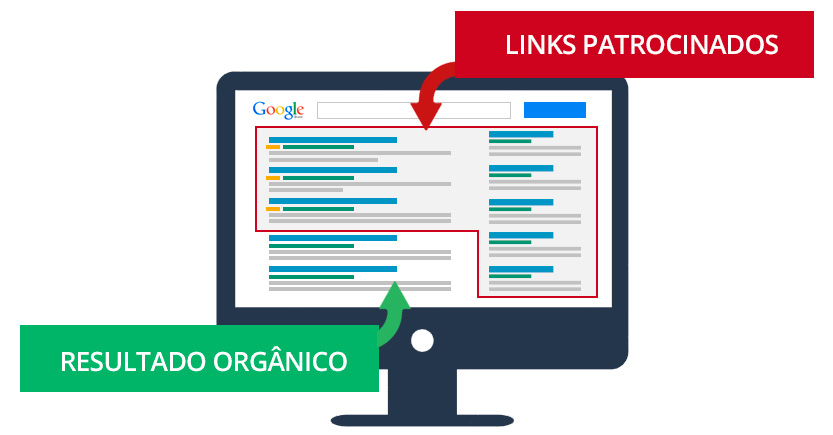 Mudanças no Google Adwords - Tweet - Blog Projetual 2