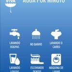 projeto agua viva